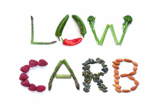 Introduction to the low carb diets