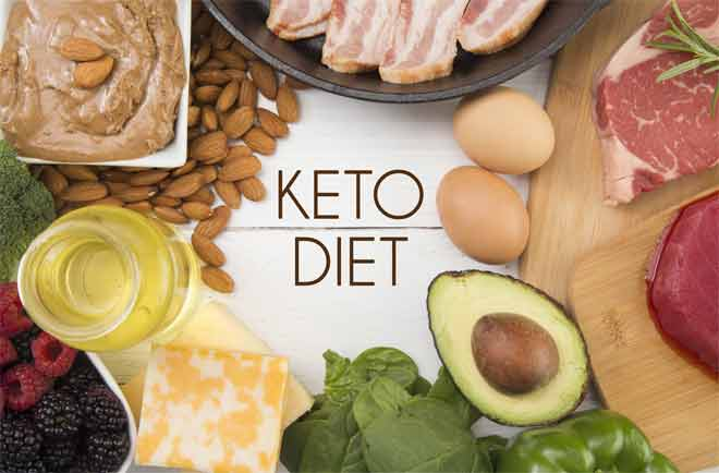 What are the Important Supplements for the Keto Diet