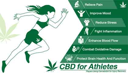 What are the health benefits of cannabis