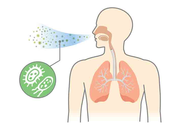 What-Causes-Breathing-Problems